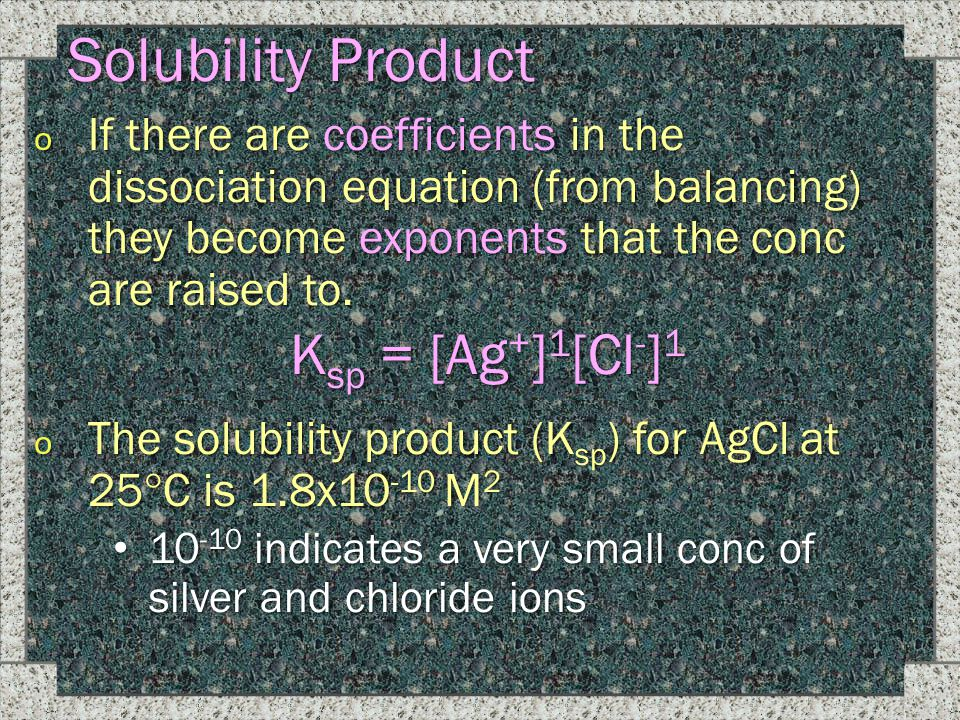 Solubility Product Ksp = [Ag+]1[Cl-]1